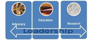 ACPA_SIG_leadership_image